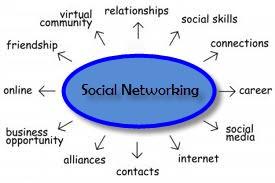 social-network-21